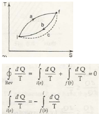 Principle of Increase of Entropy 1