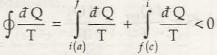 Principle of Increase of Entropy 2