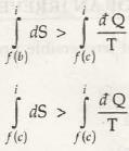 Principle of Increase of Entropy 4