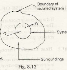 Principle of Increase of Entropy 5