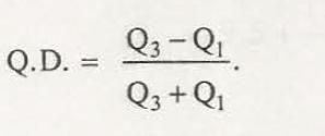 Quartile Deviation 2