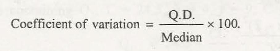 Quartile Deviation 3