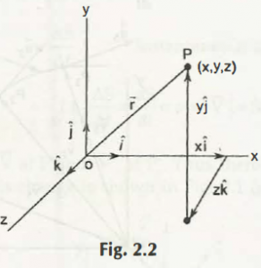Rectangular Components of Velocity and Acceleration 3