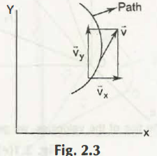 Rectangular Components of Velocity and Acceleration 6