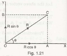 "Resolution and Composition of a Force 1"" = C"
