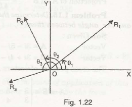 "Resolution and Composition of a Force 2"" = C"