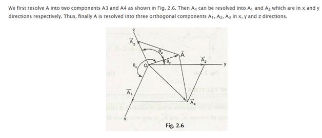 """Resolution of Vectors 1"""" = C"""