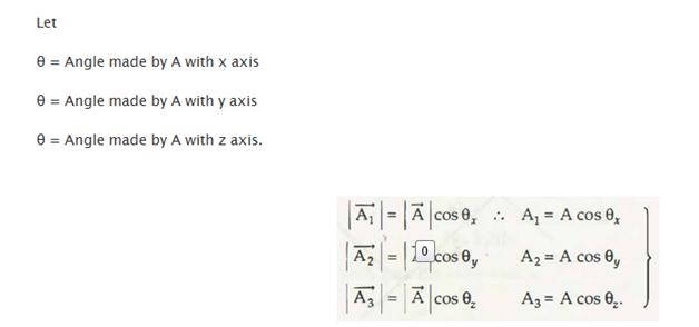 """Resolution of Vectors 2"""" = C"""