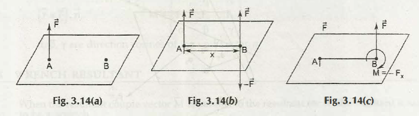 "Resolution of a Force into a Force And a Couple"" = C"