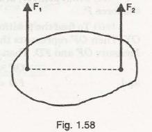 "Resultant of Coplanar Forces 11"" = C"