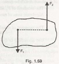 "Resultant of Coplanar Forces 14"" = C"