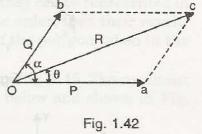 "Resultant of Coplanar Forces 5"" = C"