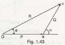 "Resultant of Coplanar Forces 6"" = C"