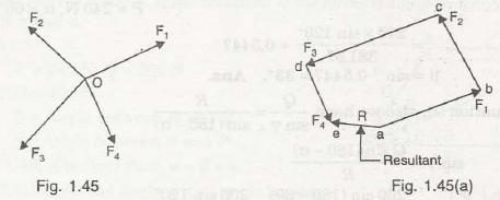"Resultant of Coplanar Forces 8"" = C"
