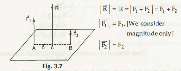 "Resultant of Two Coplanar Parallel Forces 1"" = C"