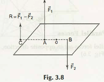 "Resultant of Two Coplanar Parallel Forces 2"" = C"