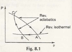 Reversible Adiabatic Paths Do Not Intersect