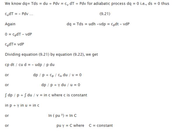 """Reversible Adiabatic Process 11"""" = C"""