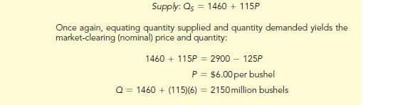 The Basics of Supply And Demand 21
