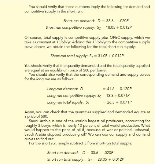 The Basics of Supply And Demand 40