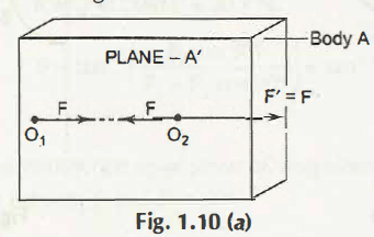 "Sliding Vector 1"" = C"