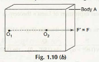 "Sliding Vector 2"" = C"