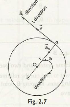 Special Case Circular Motion 1
