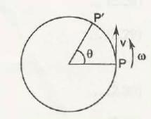 Special Case Circular Motion 2