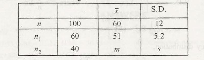 Standard Deviation 14
