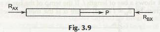 "Statically Indeterminate System 6"" = C"
