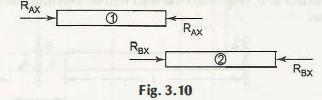 "Statically Indeterminate System 7"" = C"