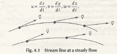 """Stream Line"""" = C"""