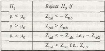 """Tests for Large Samples 2"""" = C"""