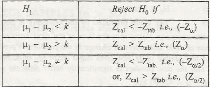 """Tests for Large Samples 4"""" = C"""