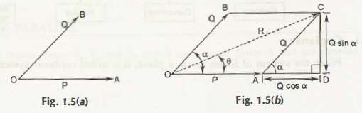 "The Law of Parallelogram"" = C"