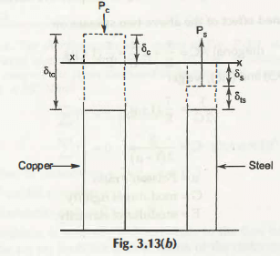 "Thermal Stresses in Composite Structure 2"" = C"