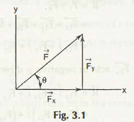 "Two-Dimensional Force Systems 1"" = C"