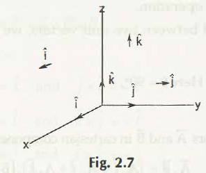 Unit Vectors 3