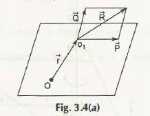 """Varignon's Theorem 1"""" = C"""