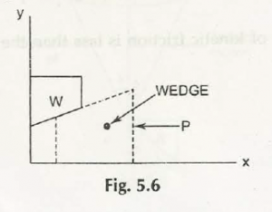 "Wedge Friction 1"" = C"