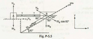"Wedge Friction 5"" = C"