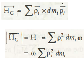 "X-Y Plane Motion Equations 3"" = C"