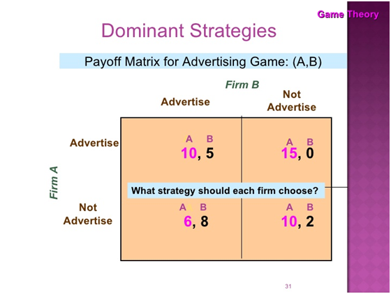 "Game Theory and Competitive Strategy 2"" = C"