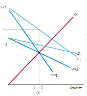 "Market Power: Monopoly and Monopsony 1"" = C"