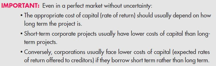 Corporate Insights about Time-Varying Costs of Capital Obtained From the Yield Curve 19