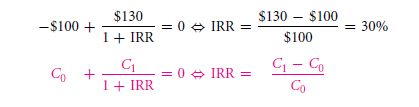 The Internal Rate of Return (IRR) 13