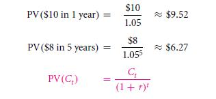 Net Present Value 40
