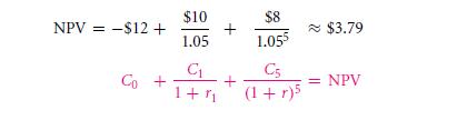 Net Present Value 41
