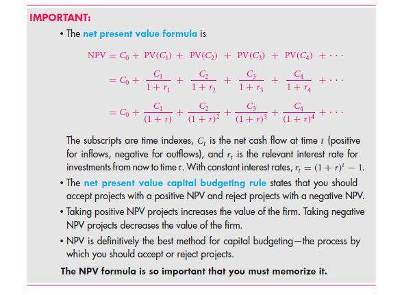 Net Present Value 42