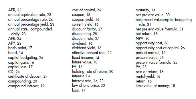 Net Present Value 53